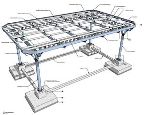 Progettzione strutturale con Sketchup