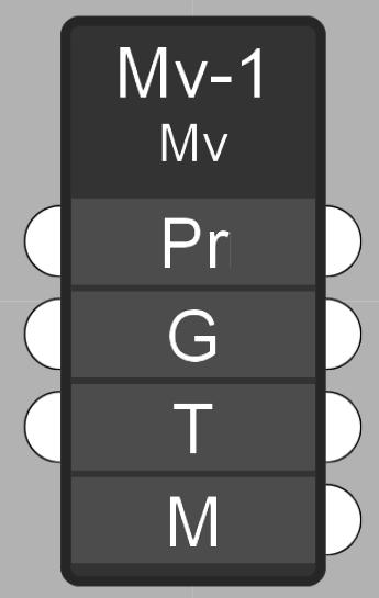 Il componente Move di Viz Pro per Sketchup