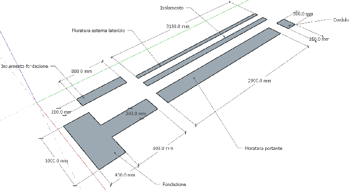 Definizione delle sezioni per la composizione dell'Assembly